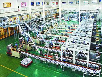 包装机械行业